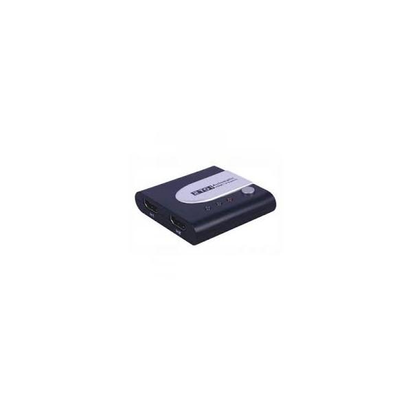 HDMI Splitter 2 puertos